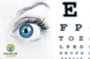 Woman eye aand a chart. Eye care